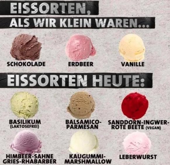 Kreative Eissorten